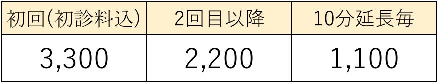 スクリーンショット 2019-10-10 10.02.42